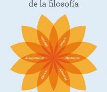 Las consolaciones de la filosofía  de  Alain De Botton